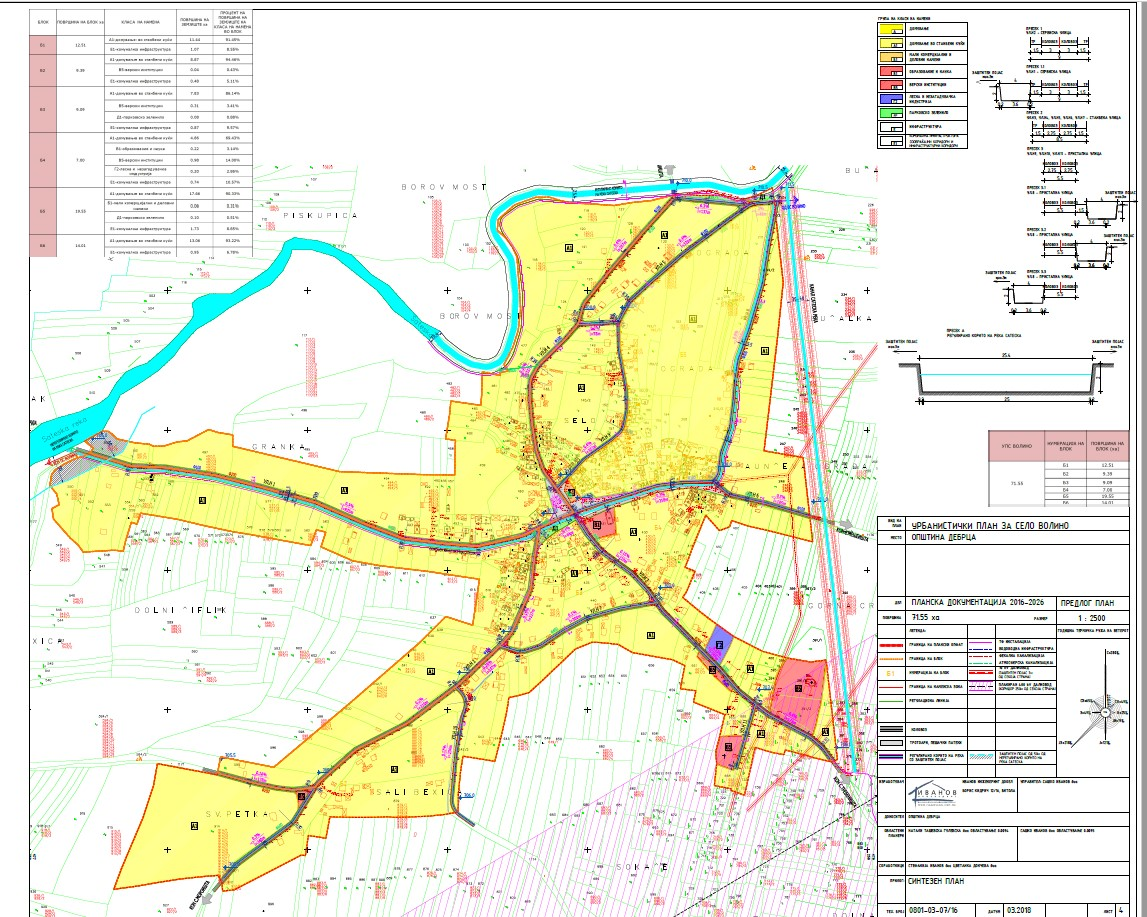 Соопштение: Јавна анкета и јавната презентација по Предлог – Урбанистичкиот план за с. Волино