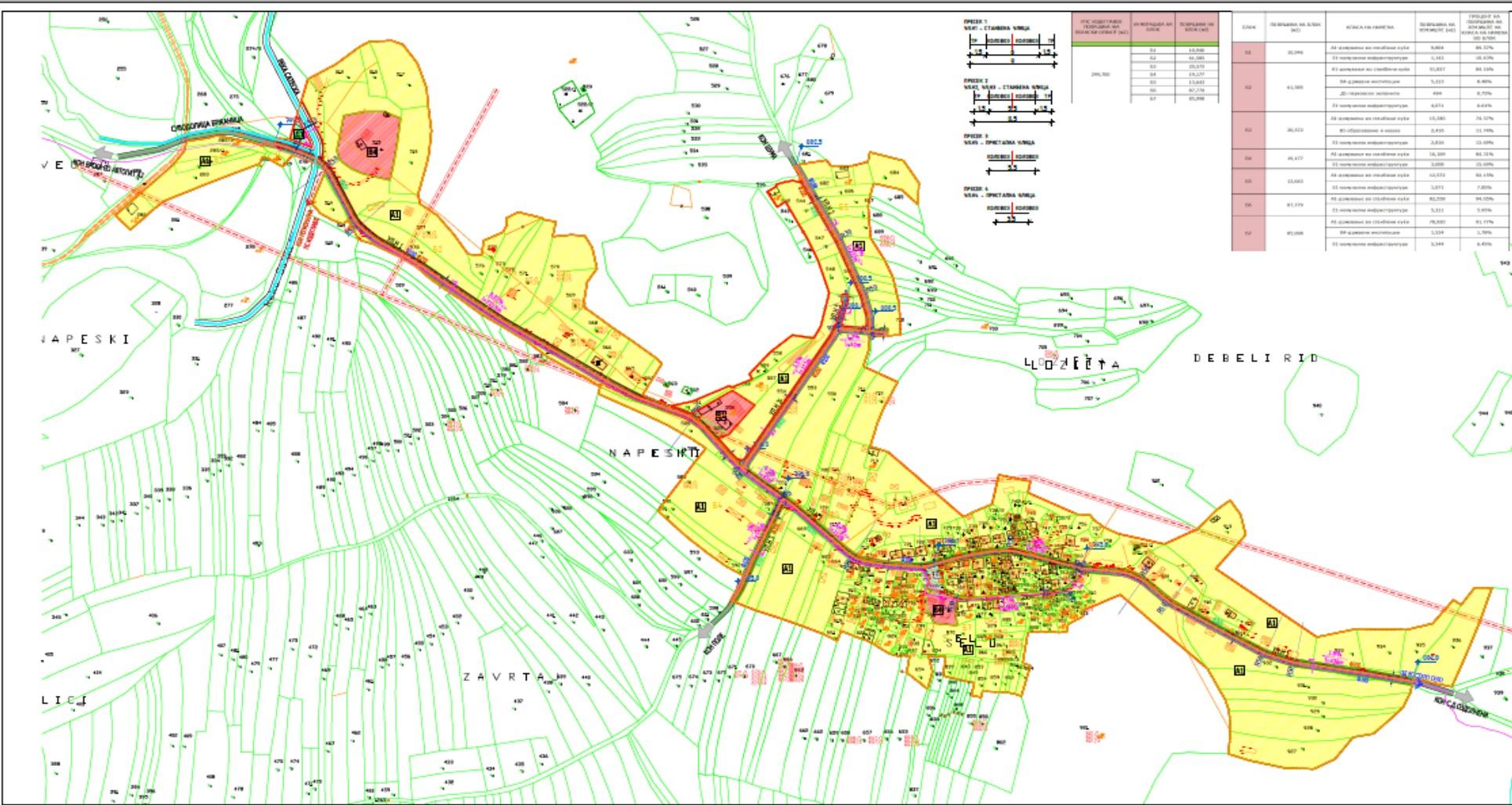 Соопштение: Јавната анкета и јавната презентација по Предлог – Урбанистичкиот план за село Издеглавје