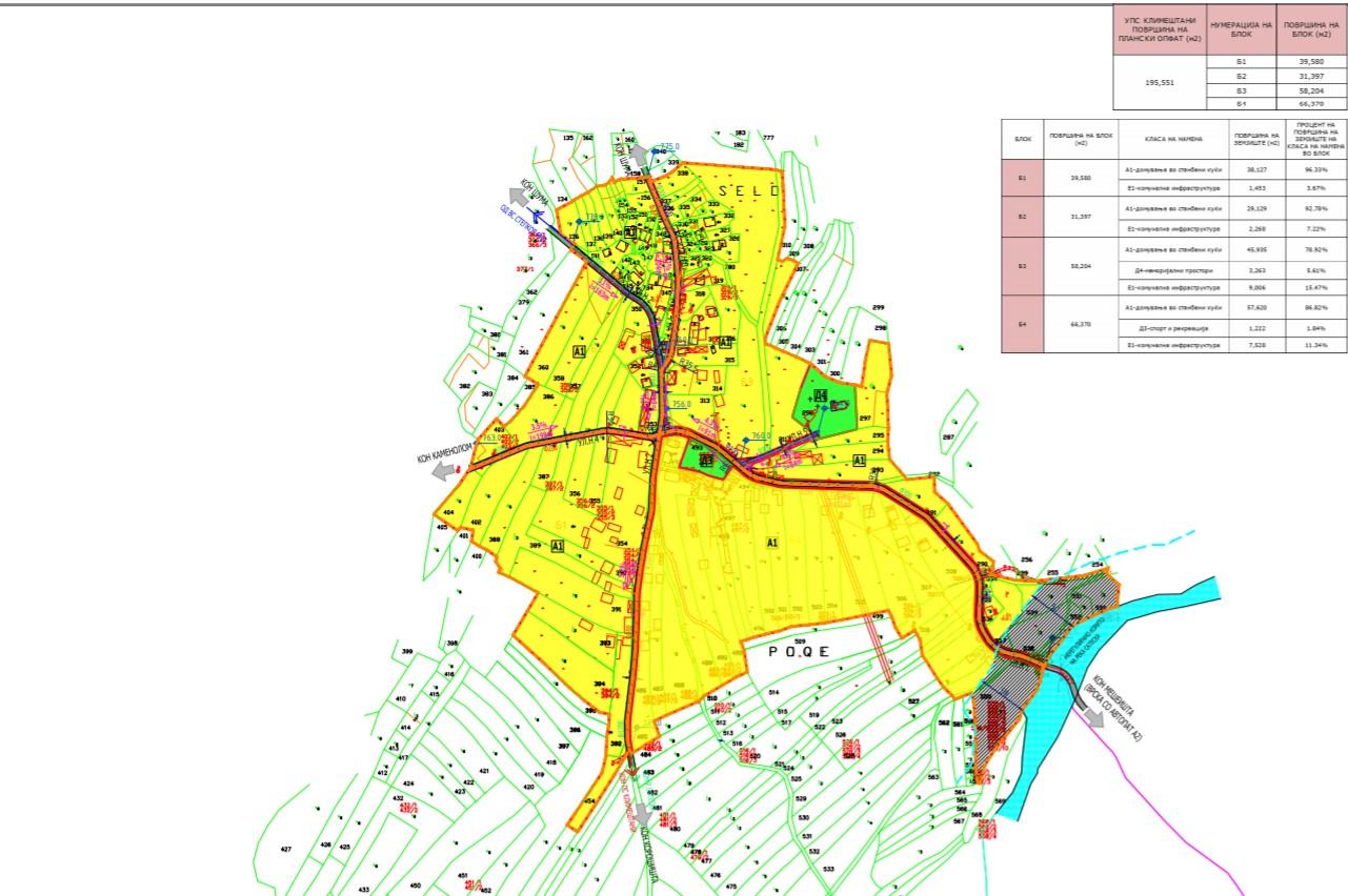 Соопштение: Јавна анкета и јавната презентација по Предлог – Урбанистичкиот план за с. Климештани